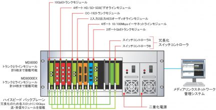 jp_MD8000-Chassis-Diagram
